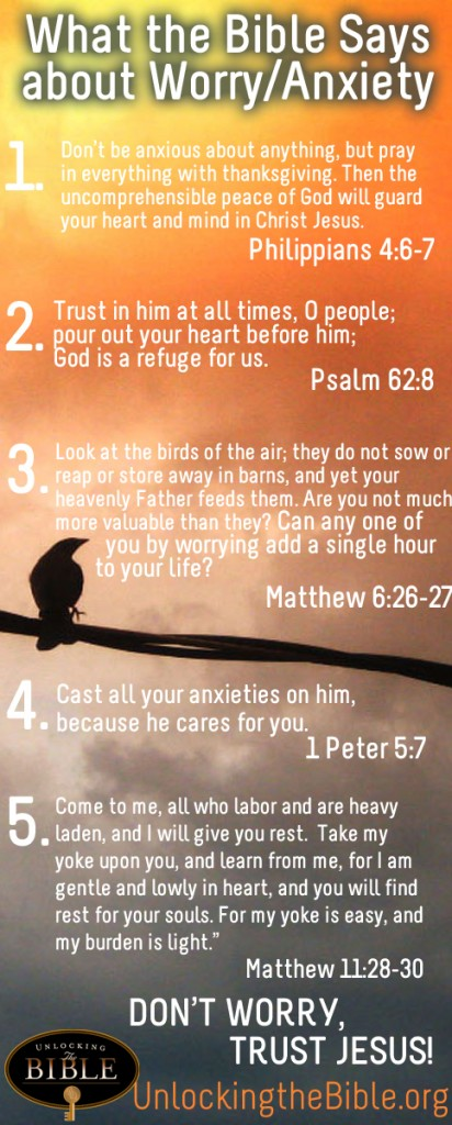476424710-Bible-Verses-about-Worry-Overcoming-Anxiety1-412x1024